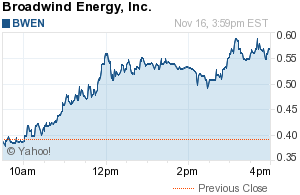 Broadwind Energy, Inc. (Nasdaq: BWEN)