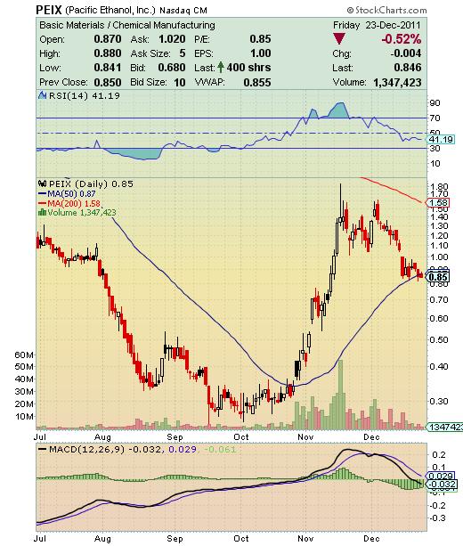 buy penny stocks, penny stocks, penny stock alerts, hot penny stocks, hottest penny stocks, best penny stocks